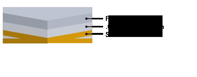 ALPOLIC Brake Metal