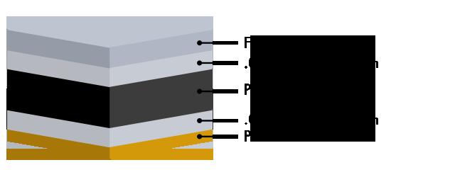 Alpolic Metal Panels : Alpolic pe aluminum composite panels with thermoplastic